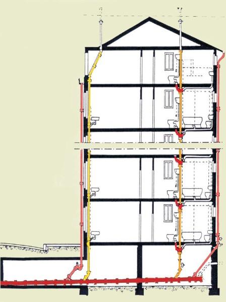 Risanamento non distruttivo colonne di scarico repko for Quali tubi utilizzare per l impianto idraulico